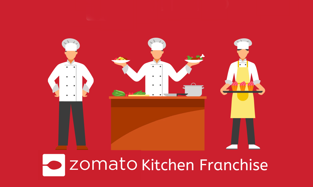 How to get Zomato Delivery Franchise in India